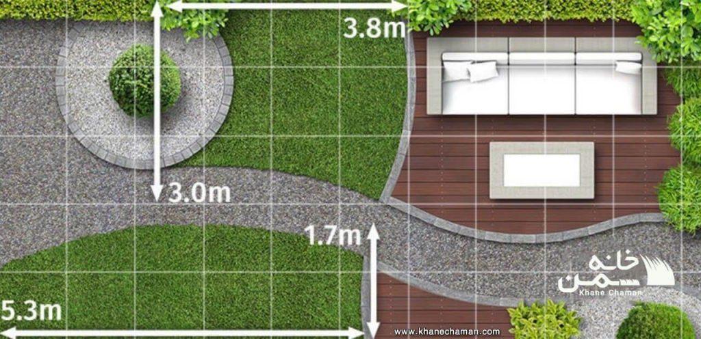 اندازه گیری متراژ حیاط برای نصب چمن مصنوعی